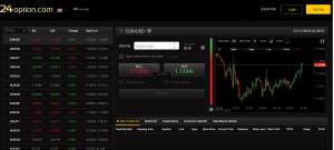 24Option Trading