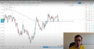 Stop loss and take profit IMB